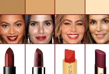 Which Lipstick Color Best Complement your Skintone