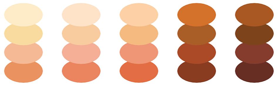 Undertones for Lipstick Color Best Complement your Skintone?