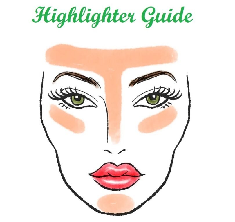 How To Apply Liquid Highlighters