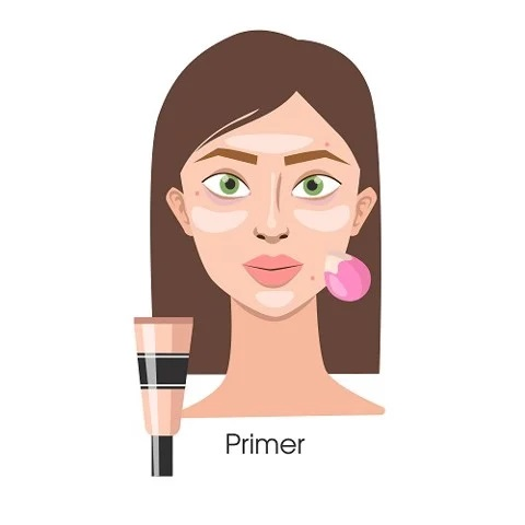 Primer is a must